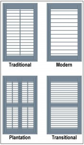 Styles of Wood Shutters Infographic